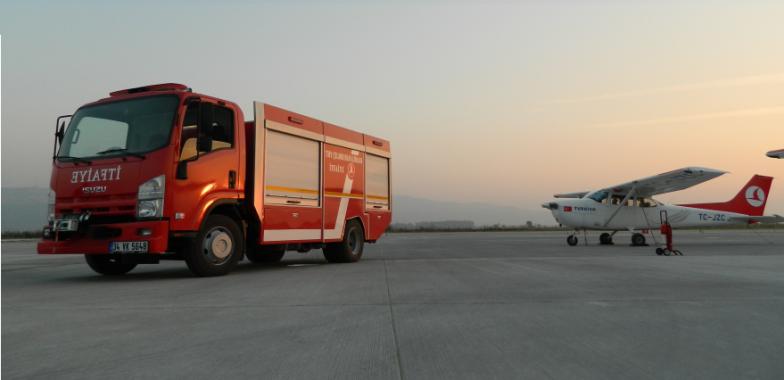 Havalimanı Yangın Kategorisi